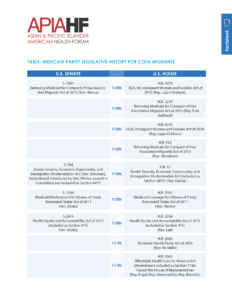 COFA Medicaid Restoration Legislative History_August 2015_Page_1.png